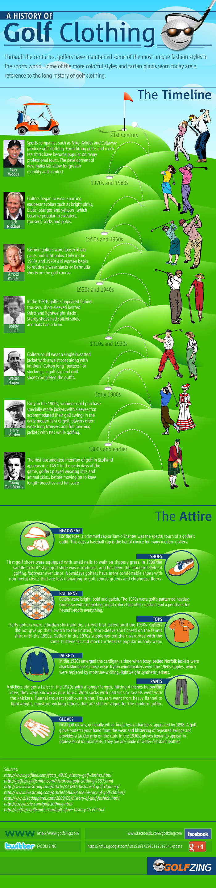 The-history-of-Golf-clothing